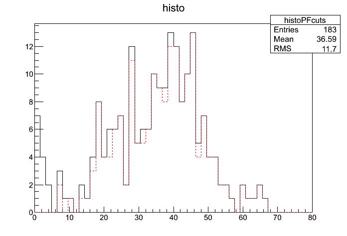 pt_distributions_muons_comparison.png