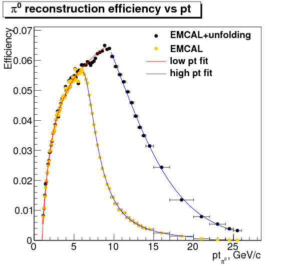 Efficiency_all.png