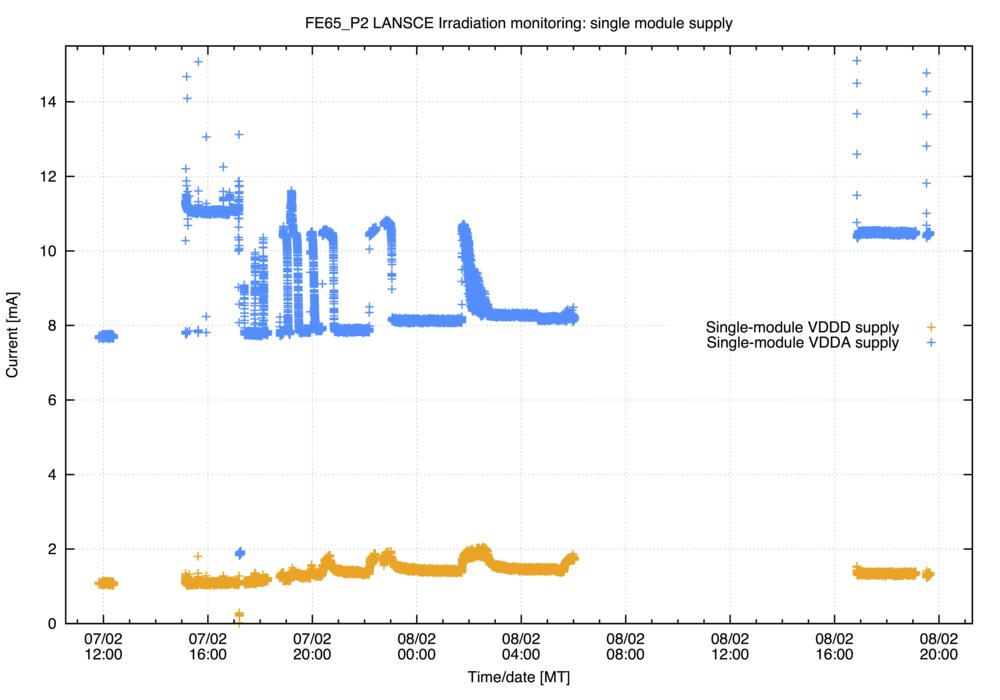 singlePS monitoring halfway.png