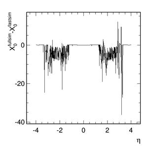 V1muonspectrometer eta diff.png