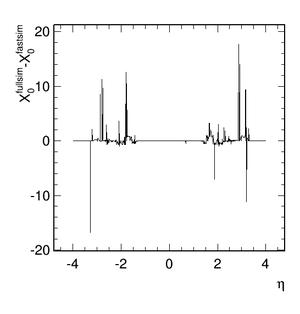 muonspectrometer eta diff.png