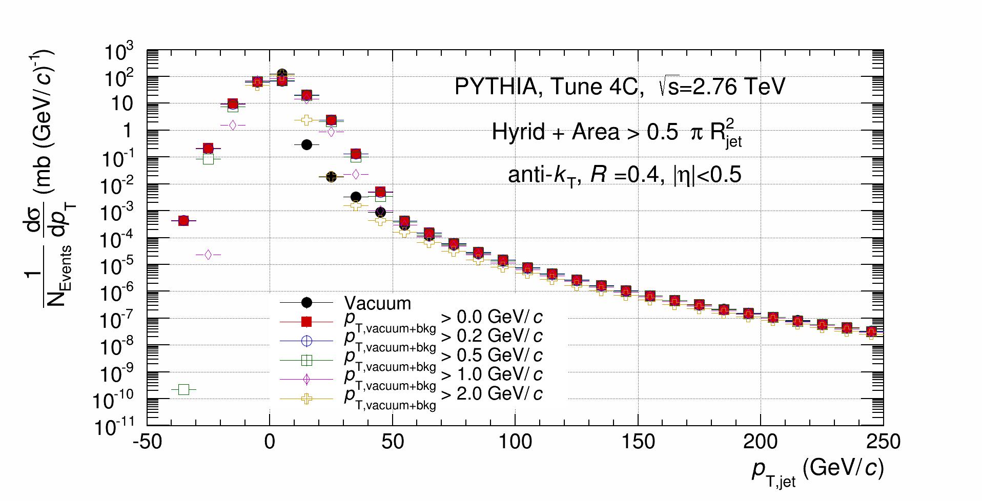 Hybrid_Spectrum.png