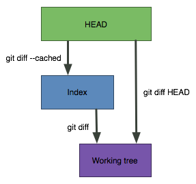 git-diff.png