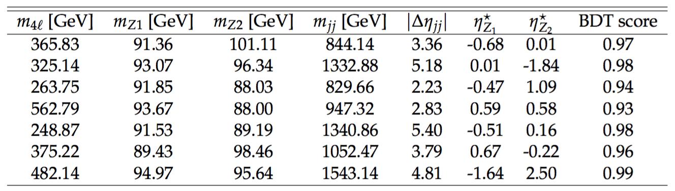 signal_enriched_kinematics.pdf