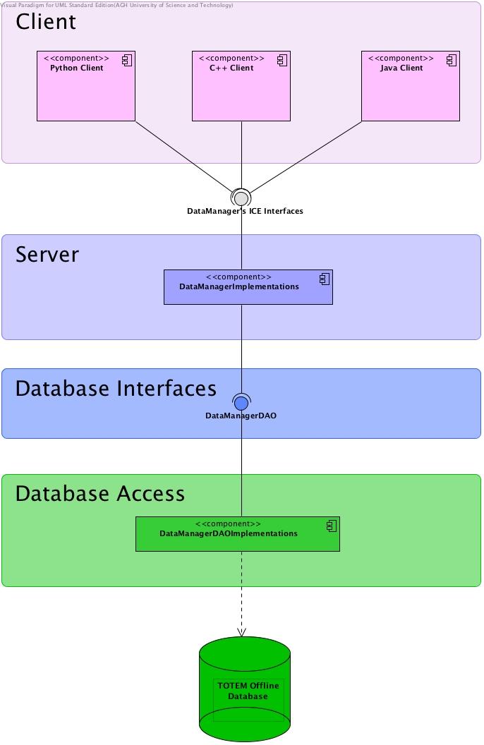 TUDAS_Diagram_komponentw.jpg
