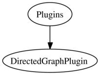 DirectedGraphPlugin < TWiki < TWiki