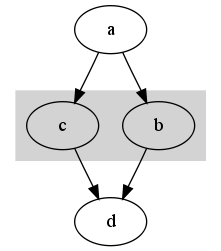 add_subgraphs.png diagram