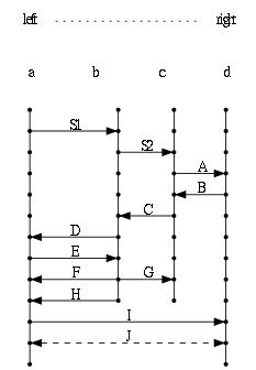 HowtoDirectedGraphs < TWiki < TWiki