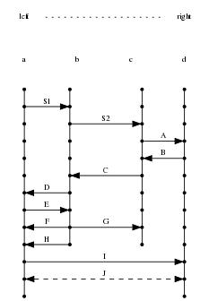 HowtoDirectedGraphs < TWiki21Nov < TWiki